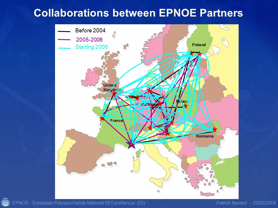 EPNOE - European Polysaccharide Network Of Excellence23/03/2006Patrick Navard -- (25) Collaborations between EPNOE Partners 2005-2006 Before 2004 Starting 2006