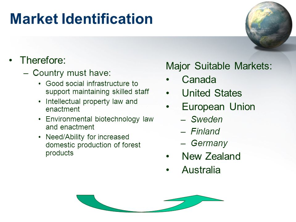 Market Identification Therefore: –Country must have: Good social infrastructure to support maintaining skilled staff Intellectual property law and ena