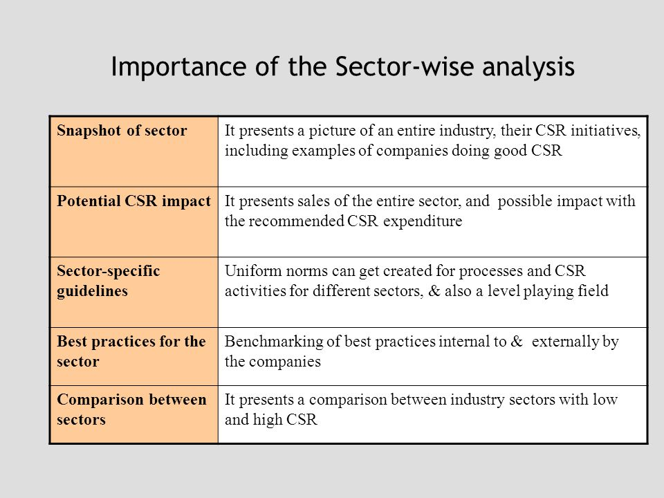 Importance of the Sector-wise analysis Snapshot of sectorIt presents a picture of an entire industry, their CSR initiatives, including examples of companies doing good CSR Potential CSR impactIt presents sales of the entire sector, and possible impact with the recommended CSR expenditure Sector-specific guidelines Uniform norms can get created for processes and CSR activities for different sectors, & also a level playing field Best practices for the sector Benchmarking of best practices internal to & externally by the companies Comparison between sectors It presents a comparison between industry sectors with low and high CSR