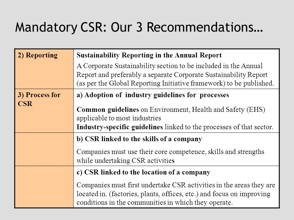 Mandatory CSR: Our 3 Recommendations… 2) ReportingSustainability Reporting in the Annual Report A Corporate Sustainability section to be included in the Annual Report and preferably a separate Corporate Sustainability Report (as per the Global Reporting Initiative framework) to be published.