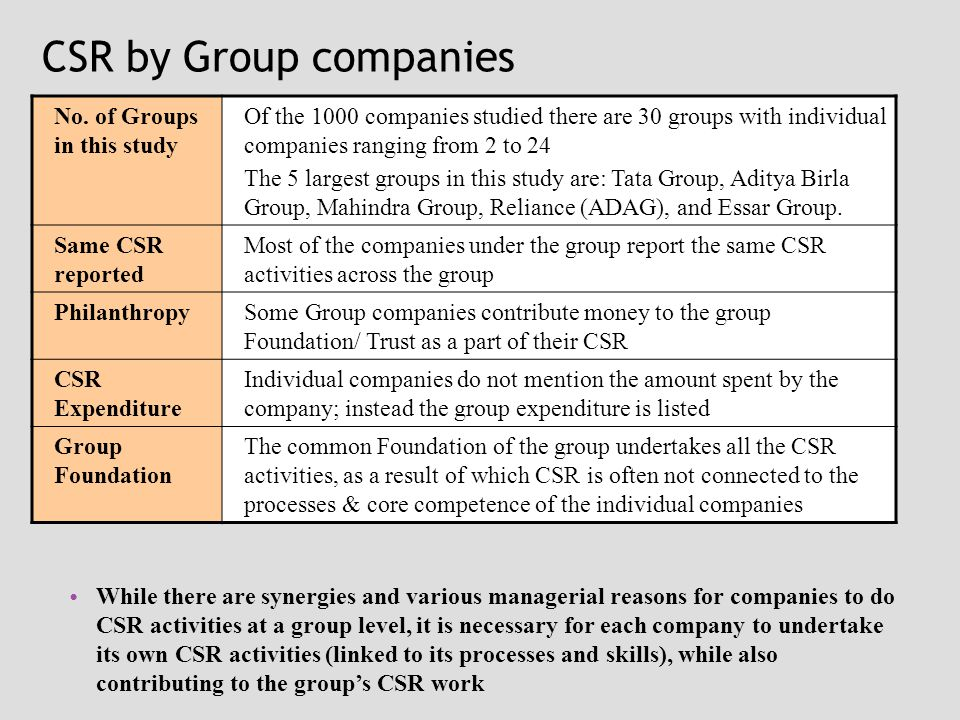 CSR by Group companies While there are synergies and various managerial reasons for companies to do CSR activities at a group level, it is necessary for each company to undertake its own CSR activities (linked to its processes and skills), while also contributing to the group's CSR work No.