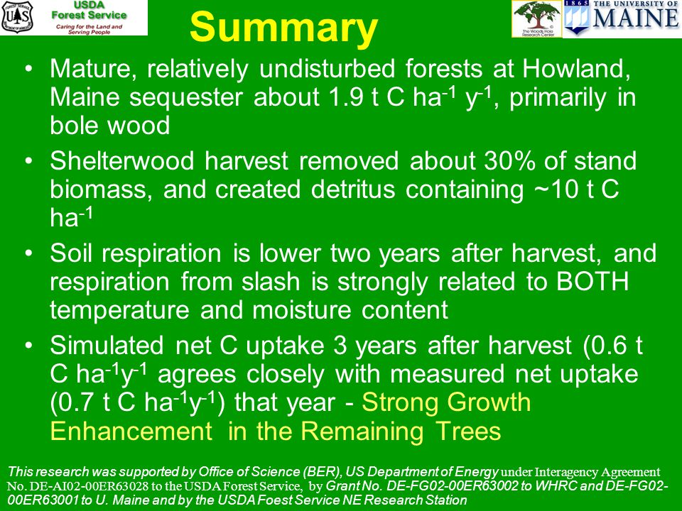 Summary Mature, relatively undisturbed forests at Howland, Maine sequester about 1.9 t C ha -1 y -1, primarily in bole wood Shelterwood harvest remove
