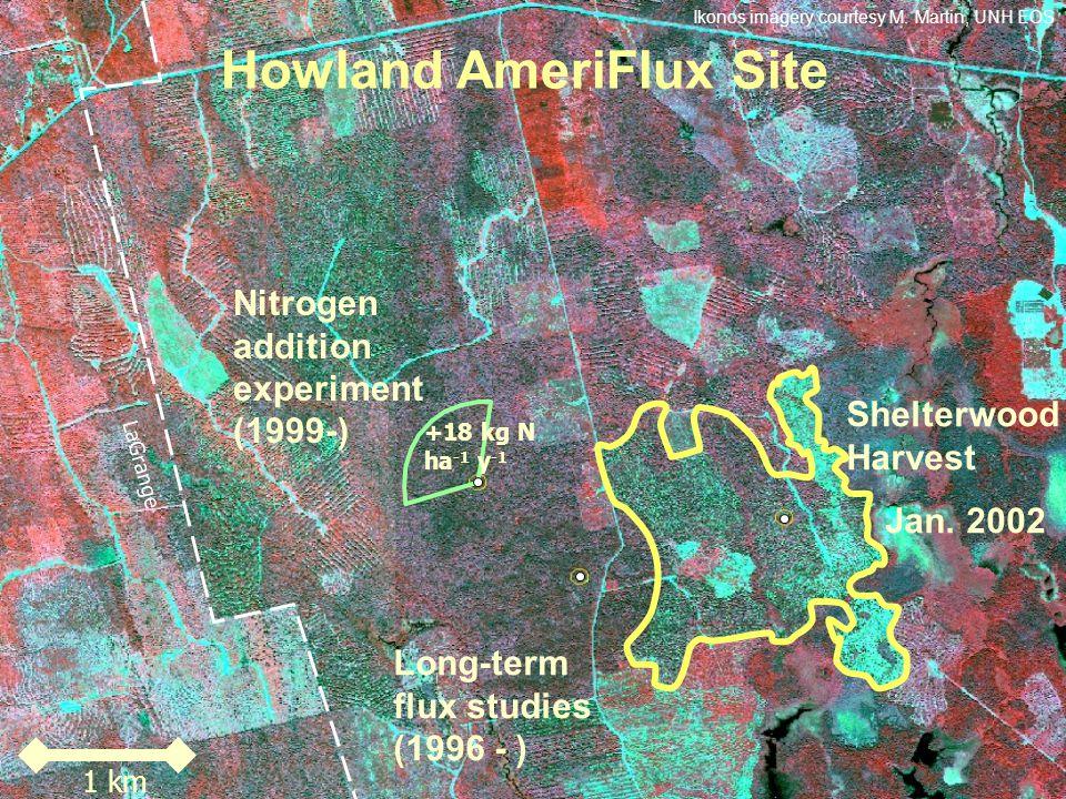 +18 kg N ha -1 y -1 1 km Shelterwood Harvest Jan. 2002 Long-term flux studies (1996 - ) Howland AmeriFlux Site LaGrange Ikonos imagery courtesy M. Mar