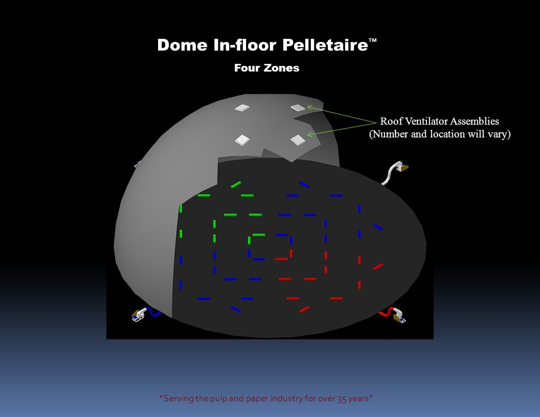 Serving the pulp and paper industry for over 35 years Dome In-floor Pelletaire ™ Four Zones Roof Ventilator Assemblies (Number and location will vary)
