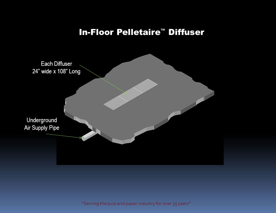 Serving the pulp and paper industry for over 35 years Pelletaire ™ Diffuser Details Perforated Plate Galvanized 24 wide x 36 Long 'welded to bar grate' Tapered Pelletaire ™ Housing 18 Wide x 108 Long Bar Grate Galvanized 24 Wide x 36 Long Concrete Floor Underground Air Supply Pipe