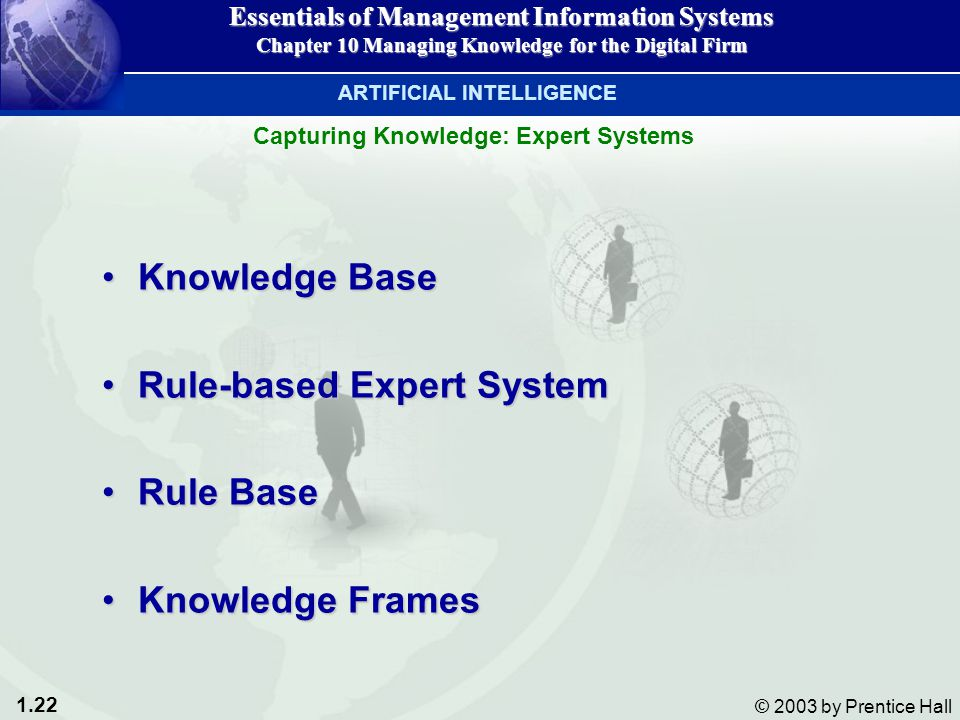 1.22 © 2003 by Prentice Hall Knowledge BaseKnowledge Base Rule-based Expert SystemRule-based Expert System Rule BaseRule Base Knowledge FramesKnowledg
