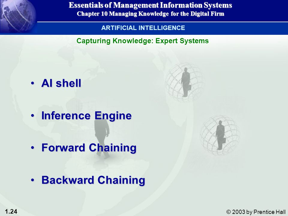 1.25 © 2003 by Prentice Hall Frames to Model Knowledge Essentials of Management Information Systems Chapter 10 Managing Knowledge for the Digital Firm ARTIFICIAL INTELLIGENCE Figure 10-10
