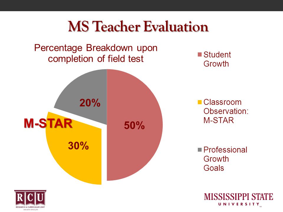 MS Teacher Evaluation M-STAR