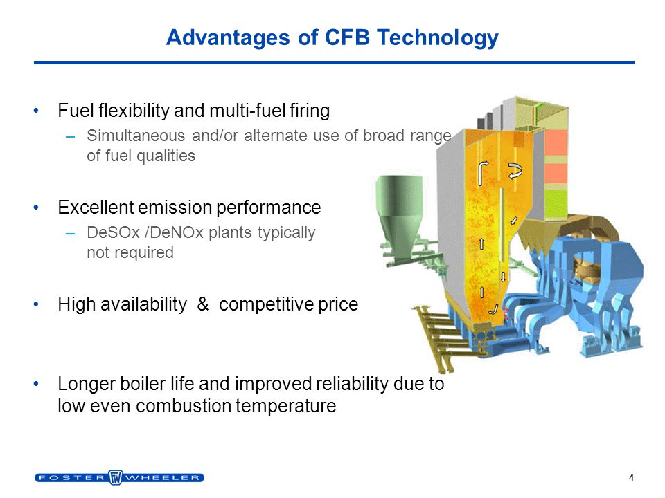 5 CFB Technology Offers Wide Fuel Flexibility Coal Anthracite Bituminous Subbituminous Lignite Waste Coal Anthracite Culm Bituminous Gob Coal Slurry Oil Shale Peat Woody Biomass Bark Wood Chips Sawdust Forest Residues Willow/Salix Agricultural Residues Olive Waste Straw Bagasse Rice Husk Sunflower Dried Fruits etc.