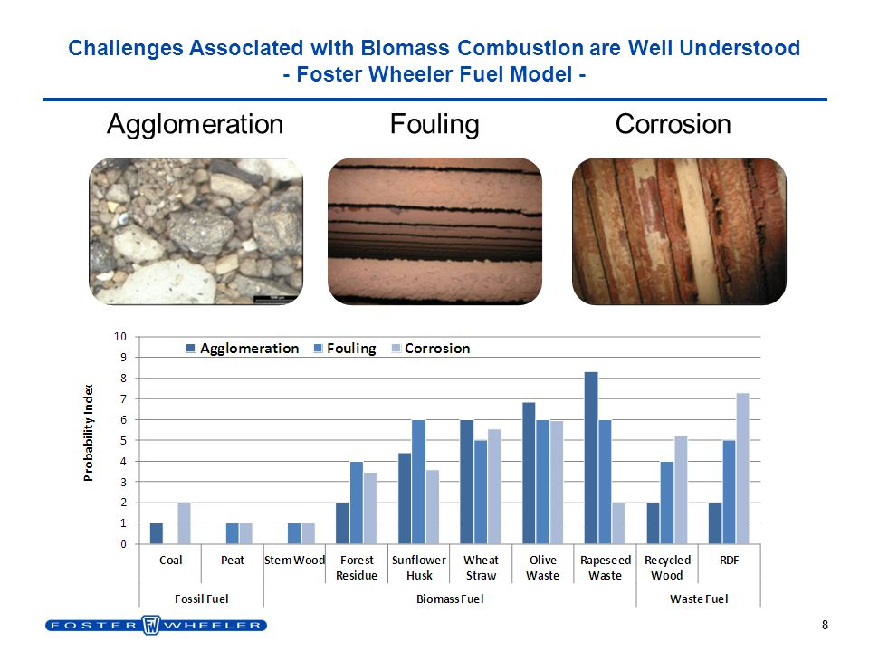9 Technical Solutions for Biomass Combustion Advanced Biomass CFB (ABC) Technology Control of Fouling & Corrosion Control of Agglomeration & Fouling Empty pass before conv.