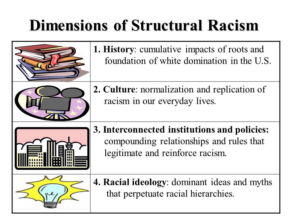 Dimensions of Structural Racism 1.