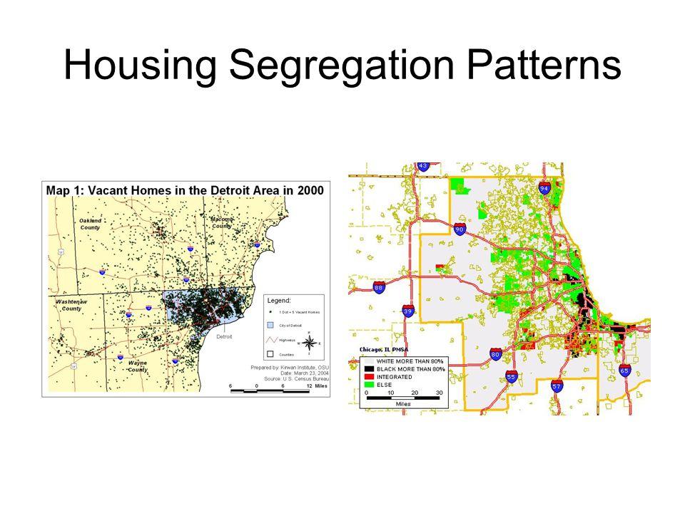 Housing Segregation Patterns