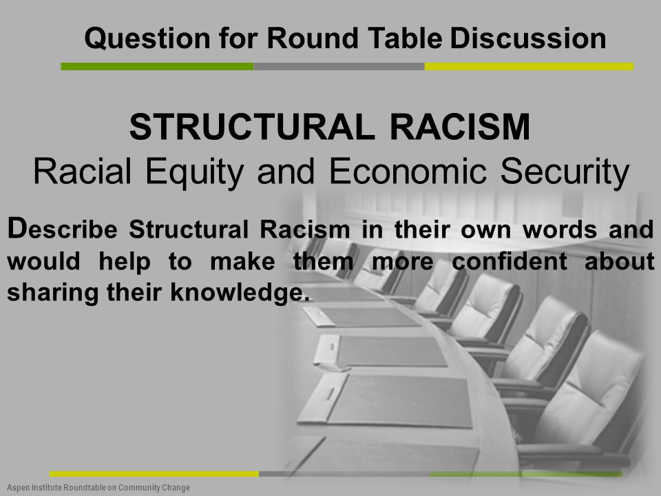 Aspen Institute Roundtable on Community Change STRUCTURAL RACISM Racial Equity and Economic Security D escribe Structural Racism in their own words an