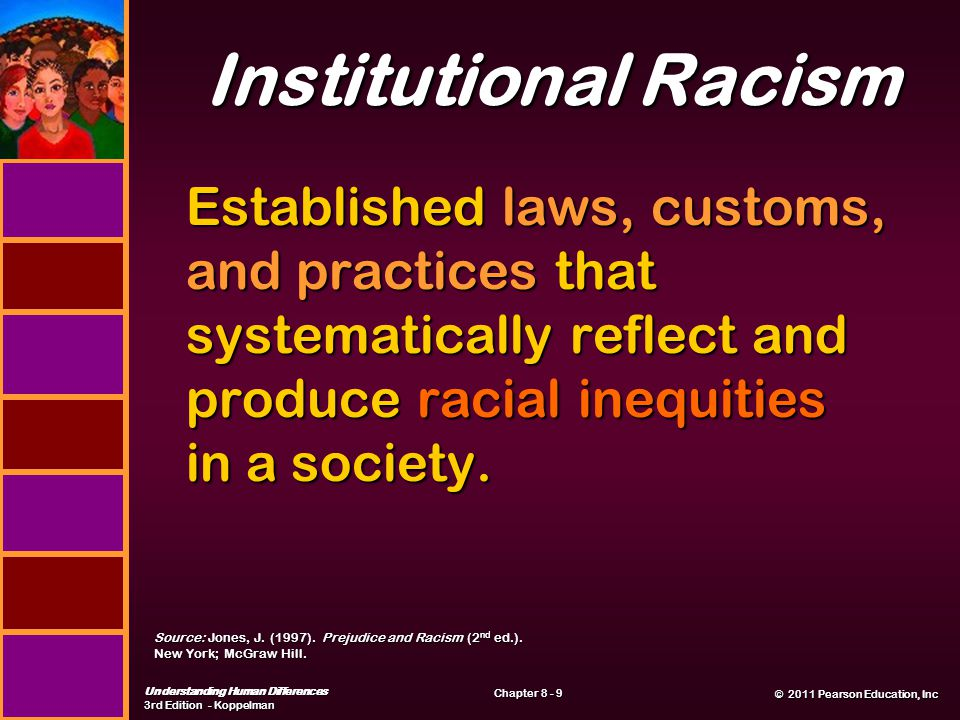 © 2011 Pearson Education, Inc © 2011 Pearson Education, Inc Understanding Human Differences 3rd Edition - Koppelman Chapter 8 - 9 Institutional Racism Established laws, customs, and practices that systematically reflect and produce racial inequities in a society.
