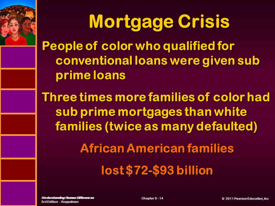 © 2011 Pearson Education, Inc © 2011 Pearson Education, Inc Understanding Human Differences 3rd Edition - Koppelman Chapter 8 - 14 Mortgage Crisis People of color who qualified for conventional loans were given sub prime loans Three times more families of color had sub prime mortgages than white families (twice as many defaulted) African American families lost $72-$93 billion
