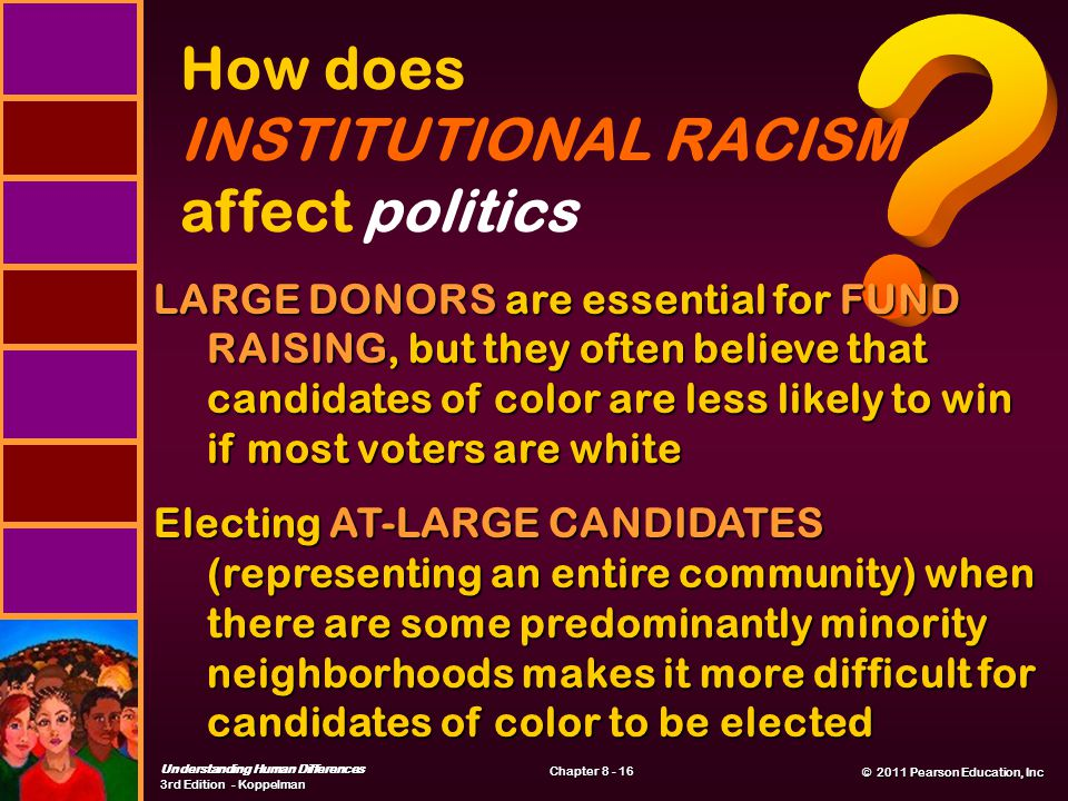 © 2011 Pearson Education, Inc © 2011 Pearson Education, Inc Understanding Human Differences 3rd Edition - Koppelman Chapter 8 - 16 How does INSTITUTIONAL RACISM affect politics LARGE DONORS are essential for FUND RAISING, but they often believe that candidates of color are less likely to win if most voters are white Electing AT-LARGE CANDIDATES (representing an entire community) when there are some predominantly minority neighborhoods makes it more difficult for candidates of color to be elected