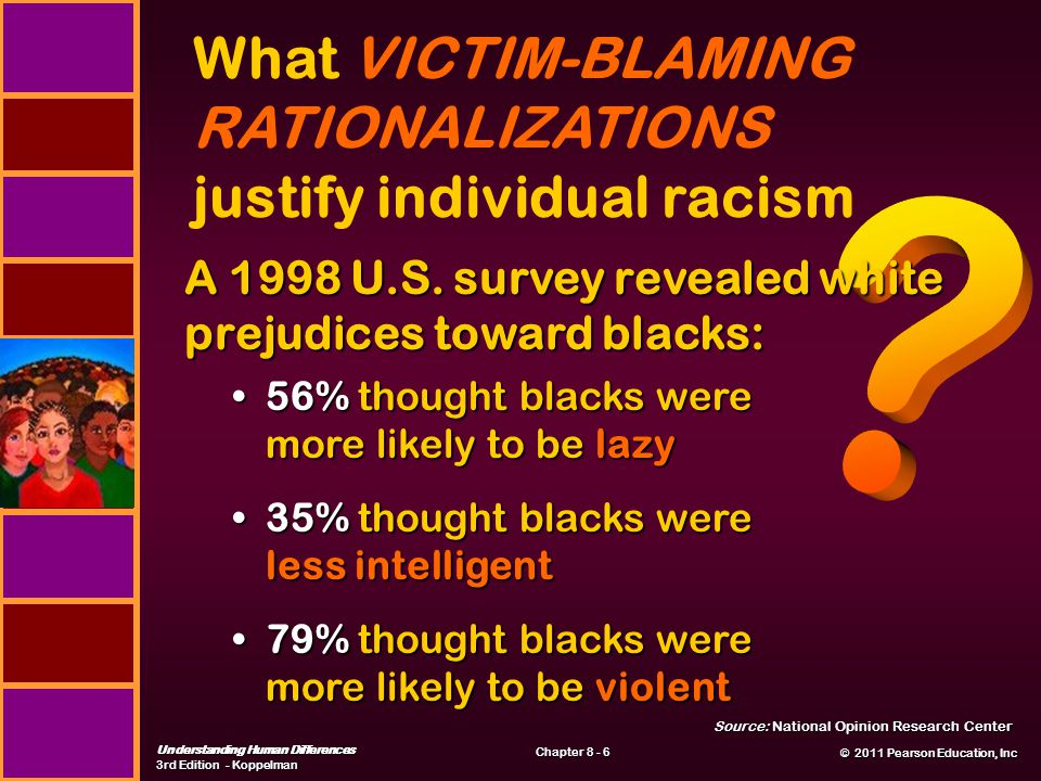 © 2011 Pearson Education, Inc © 2011 Pearson Education, Inc Understanding Human Differences 3rd Edition - Koppelman Chapter 8 - 6 What VICTIM-BLAMING RATIONALIZATIONS justify individual racism 56% thought blacks were more likely to be lazy56% thought blacks were more likely to be lazy 35% thought blacks were less intelligent35% thought blacks were less intelligent 79% thought blacks were more likely to be violent79% thought blacks were more likely to be violent Source: National Opinion Research Center A 1998 U.S.