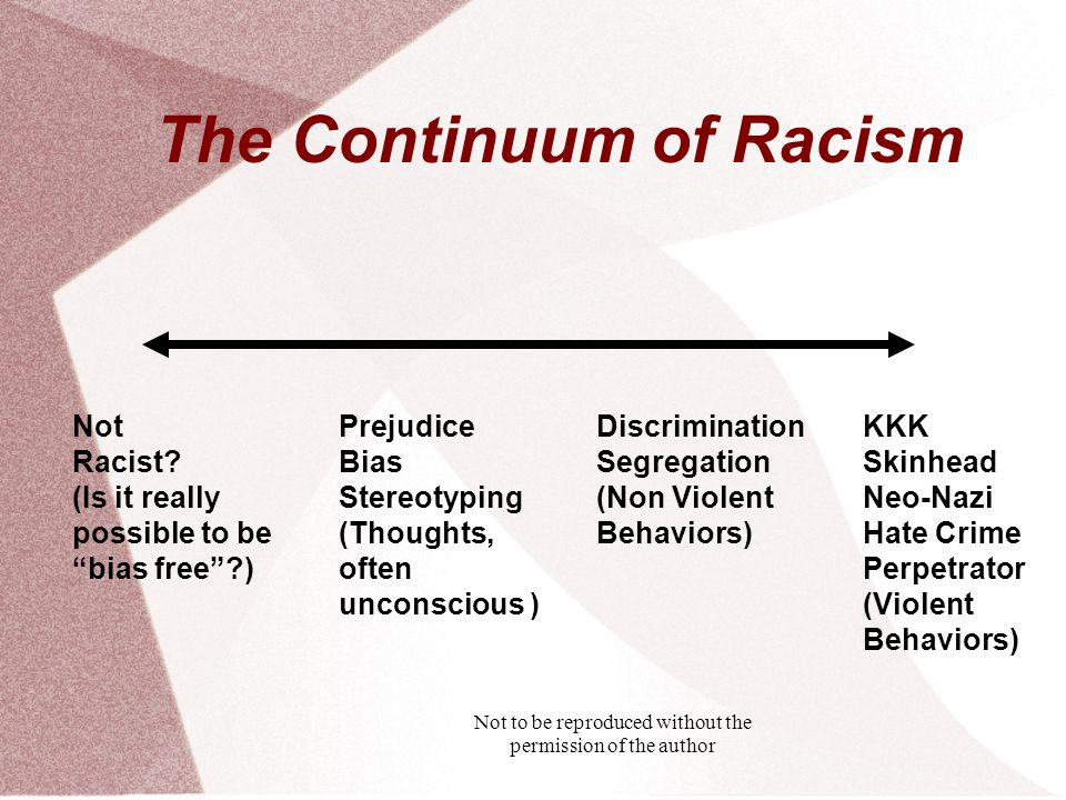 Not to be reproduced without the permission of the author The Continuum of Racism Not Racist.