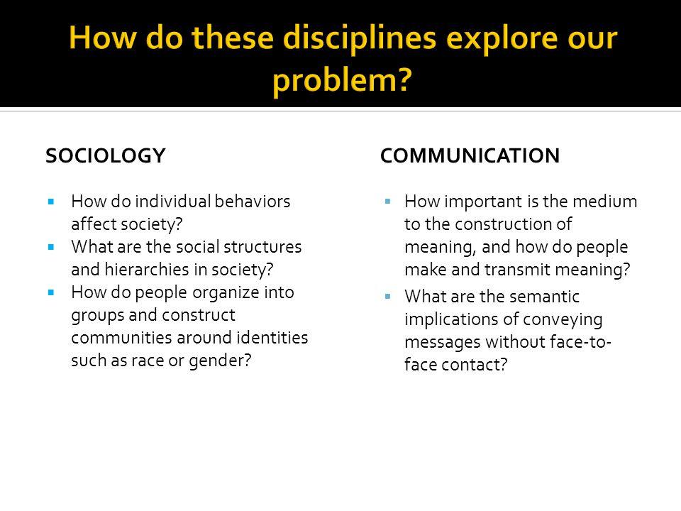 SOCIOLOGY  How do individual behaviors affect society.