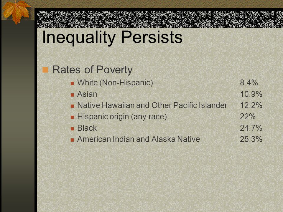 Inequality Persists Rates of Poverty White (Non-Hispanic) 8.4% Asian10.9% Native Hawaiian and Other Pacific Islander 12.2% Hispanic origin (any race)22% Black24.7% American Indian and Alaska Native25.3%