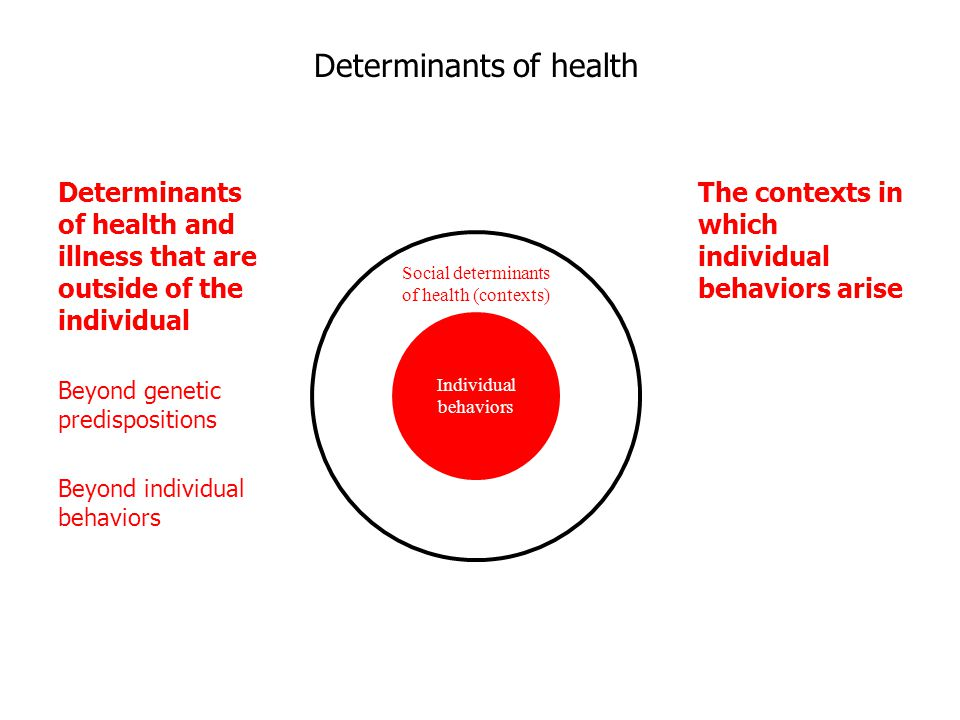 Social determinants of health (contexts) Individual behaviors Determinants of health and illness that are outside of the individual Beyond genetic pre
