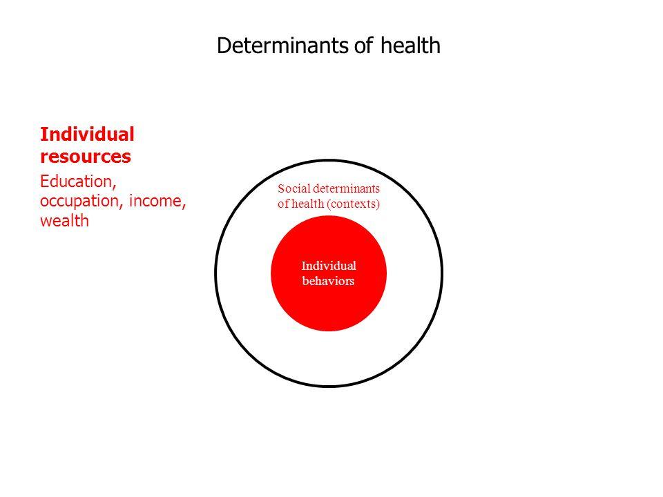 Social determinants of health (contexts) Individual behaviors Individual resources Education, occupation, income, wealth Determinants of health