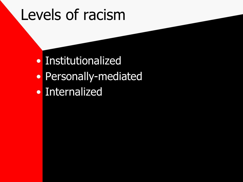 Levels of racism Institutionalized Personally-mediated Internalized