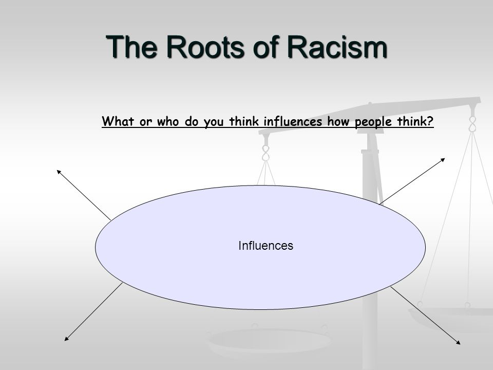 What is the differences between the following? Racial discrimination Racial prejudice