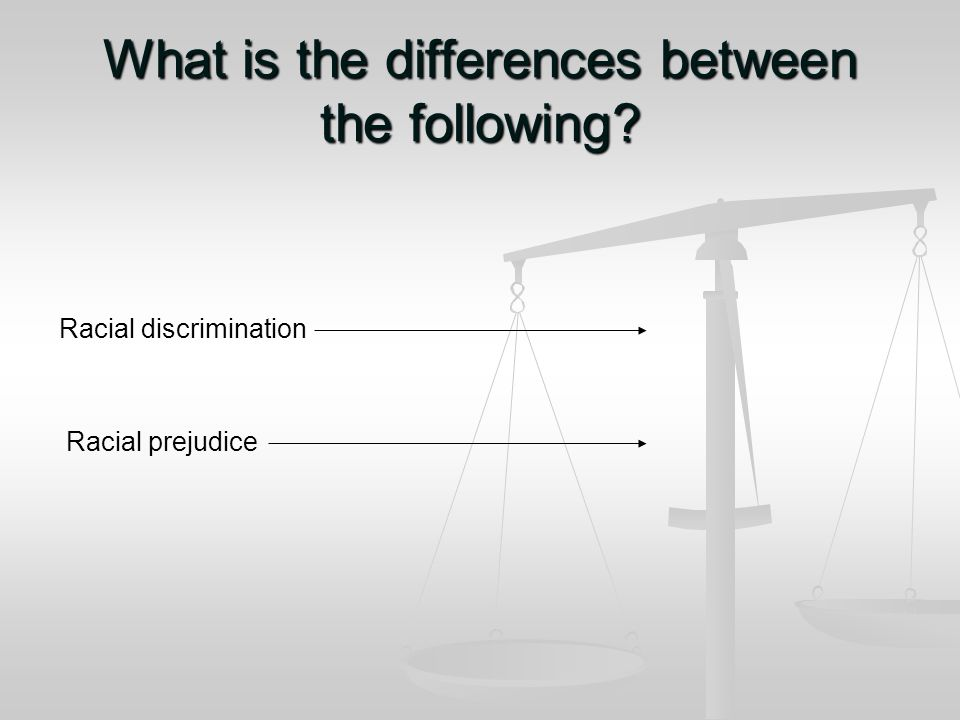 What is the differences between the following Racial discrimination Racial prejudice
