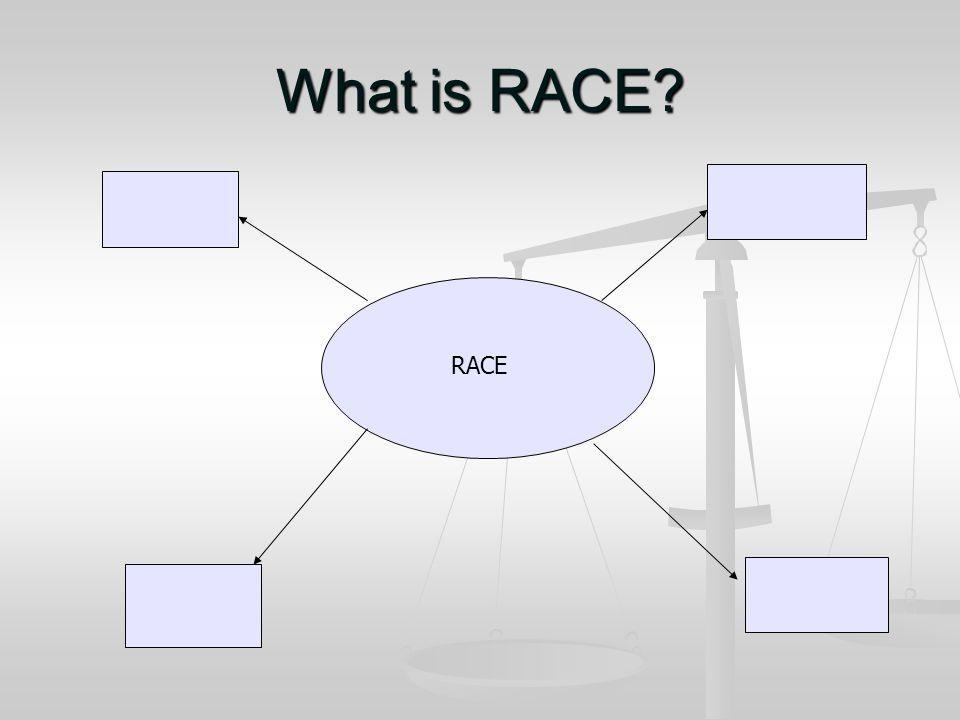What is RACE RACE