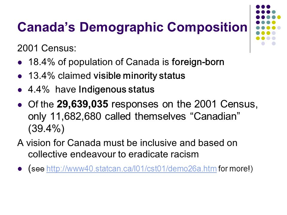 Canada's Demographic Composition 2001 Census: 18.4% of population of Canada is foreign-born 13.4% claimed visible minority status 4.4% have Indigenous