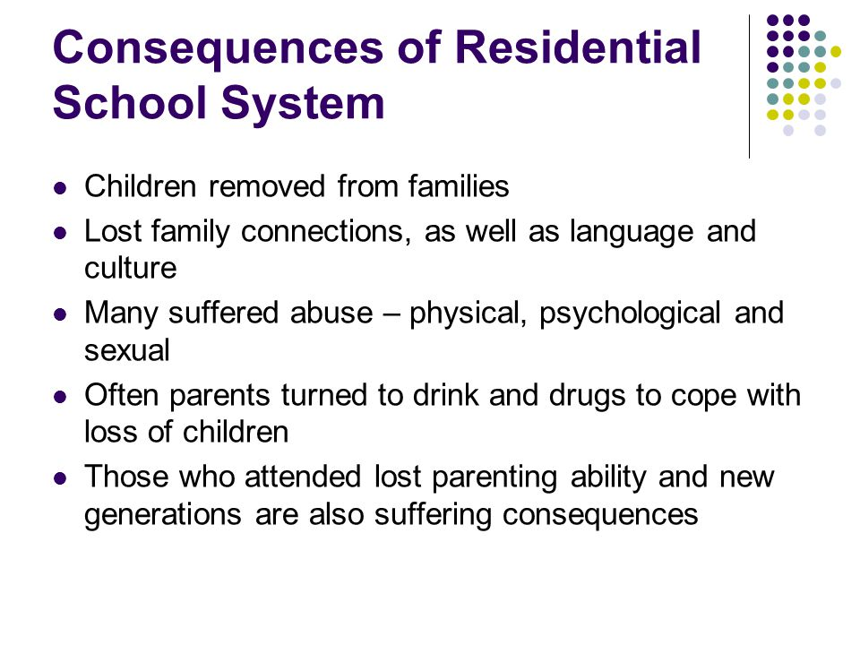 Consequences of Residential School System Children removed from families Lost family connections, as well as language and culture Many suffered abuse