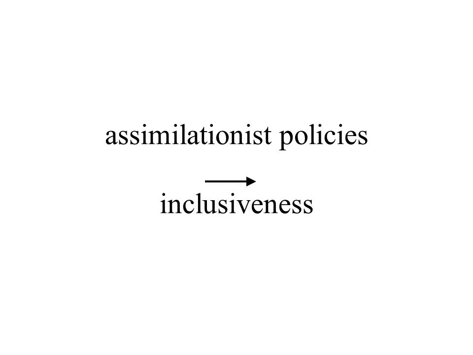 assimilationist policies inclusiveness