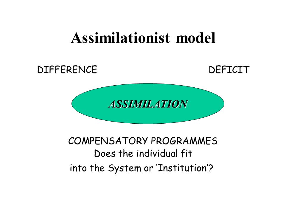 Assimilationist model DIFFERENCEDEFICIT ASSIMILATION COMPENSATORY PROGRAMMES Does the individual fit into the System or 'Institution'.