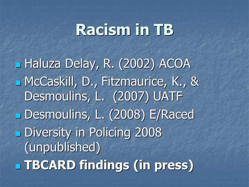Racism in TB Haluza Delay, R. (2002) ACOA Haluza Delay, R.