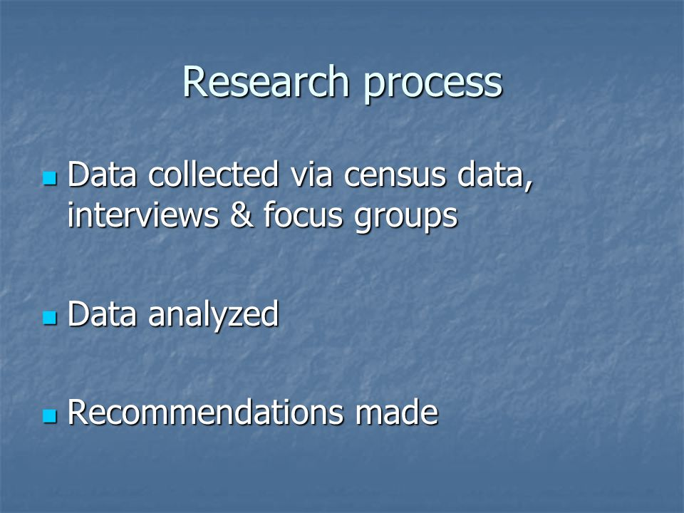 Research process Data collected via census data, interviews & focus groups Data collected via census data, interviews & focus groups Data analyzed Data analyzed Recommendations made Recommendations made