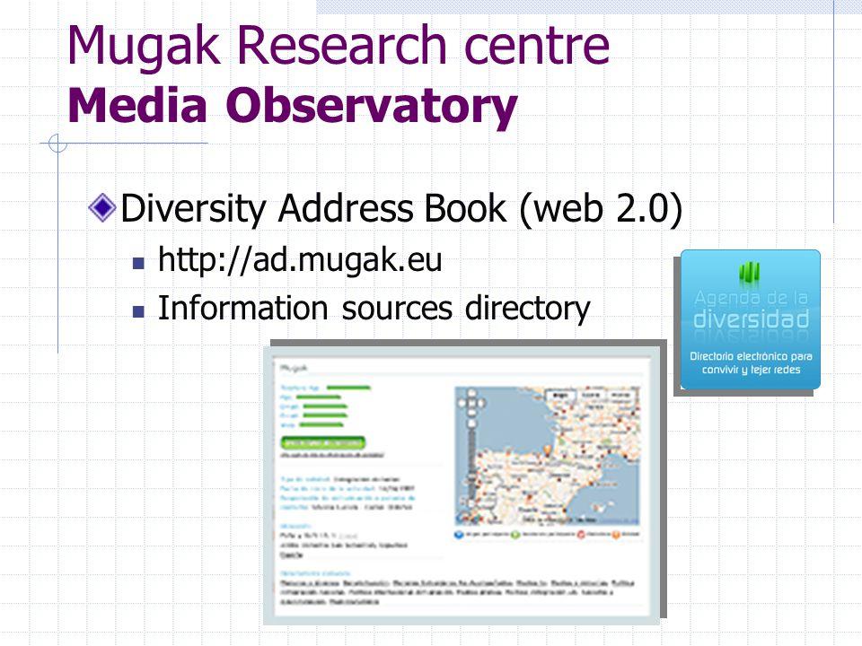 Mugak Research centre Media Observatory Diversity Address Book (web 2.0) http://ad.mugak.eu Information sources directory