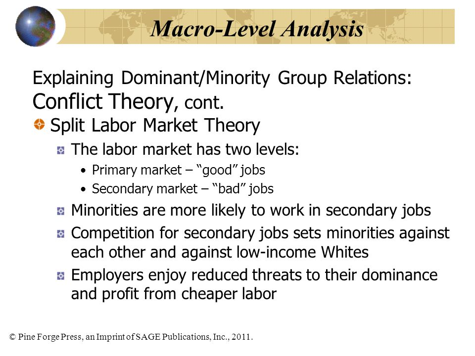 © Pine Forge Press, an Imprint of SAGE Publications, Inc., 2011. Explaining Dominant/Minority Group Relations: Conflict Theory, cont. Split Labor Mark