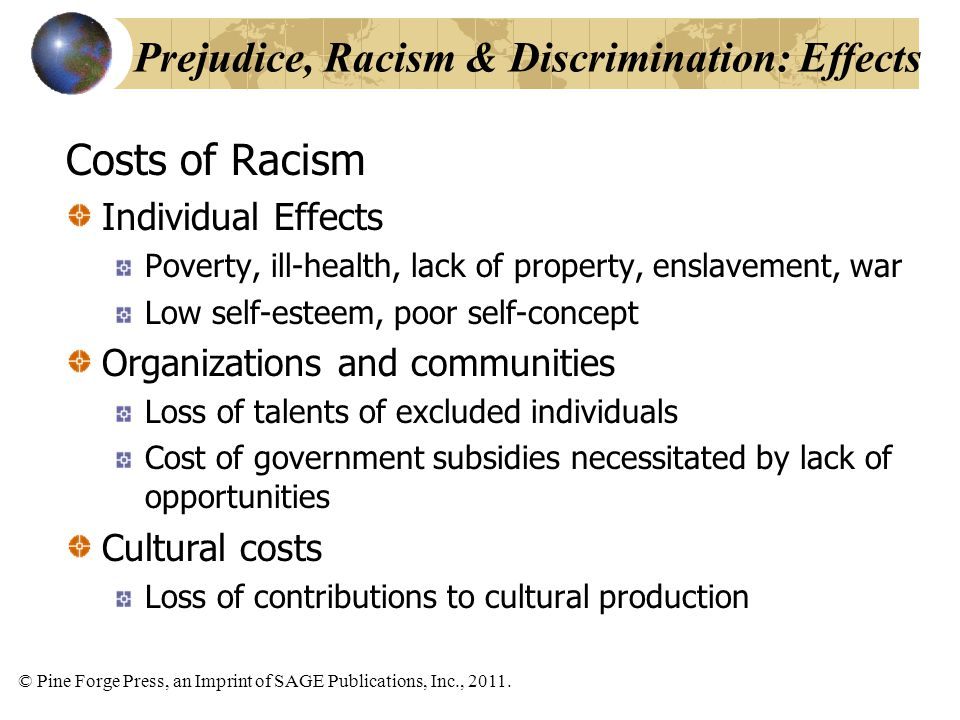 © Pine Forge Press, an Imprint of SAGE Publications, Inc., 2011. Costs of Racism Individual Effects Poverty, ill-health, lack of property, enslavement