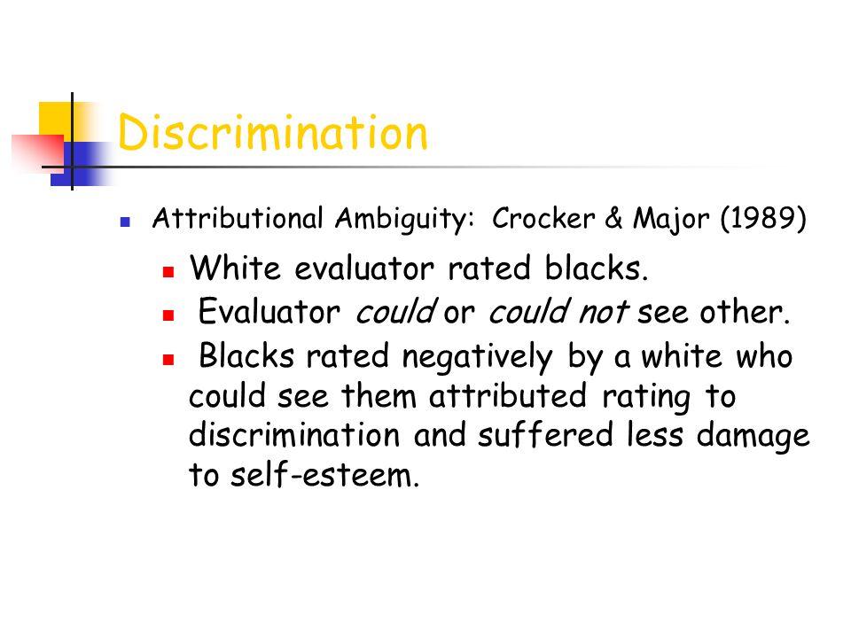 Discrimination Attributional Ambiguity: Crocker & Major (1989) White evaluator rated blacks.