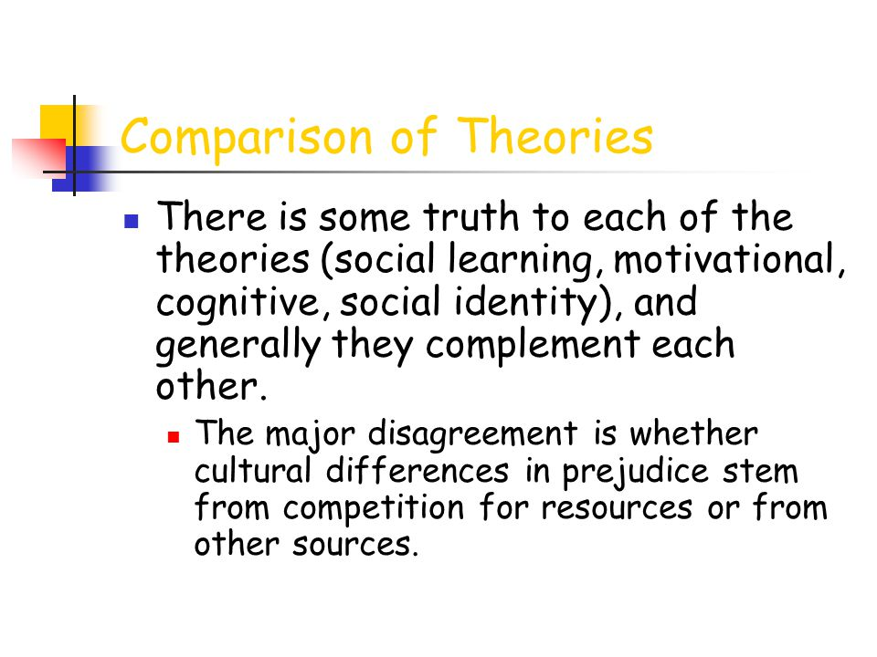 Comparison of Theories There is some truth to each of the theories (social learning, motivational, cognitive, social identity), and generally they com