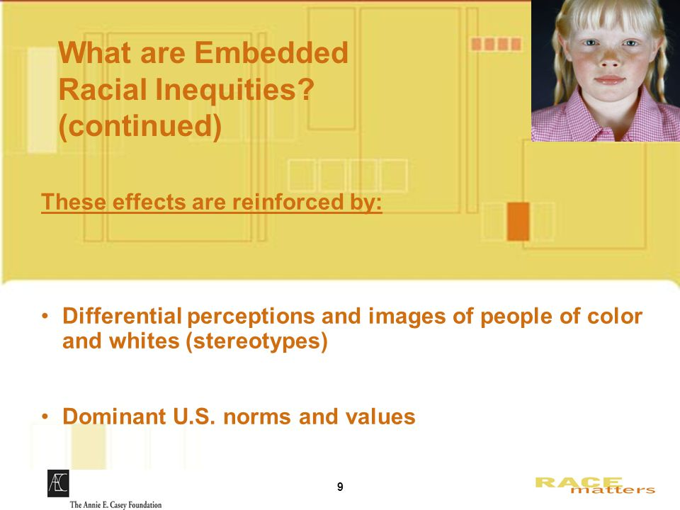9 What are Embedded Racial Inequities.