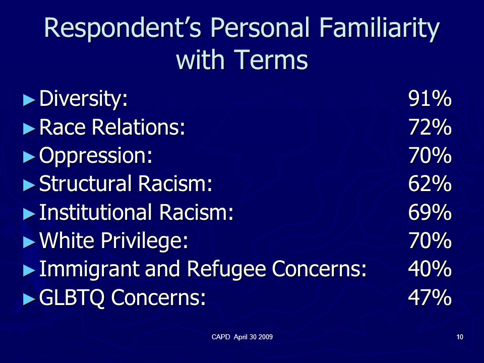 CAPD April 30 200910 Respondent's Personal Familiarity with Terms ► Diversity: 91% ► Race Relations:72% ► Oppression:70% ► Structural Racism: 62% ► Institutional Racism:69% ► White Privilege: 70% ► Immigrant and Refugee Concerns: 40% ► GLBTQ Concerns:47%
