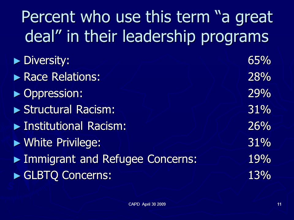CAPD April 30 200911 Percent who use this term a great deal in their leadership programs ► Diversity: 65% ► Race Relations: 28% ► Oppression: 29% ► Structural Racism: 31% ► Institutional Racism: 26% ► White Privilege: 31% ► Immigrant and Refugee Concerns: 19% ► GLBTQ Concerns: 13%