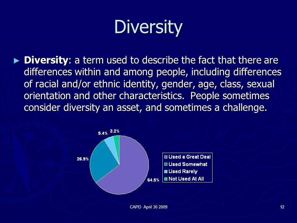 CAPD April 30 200912 Diversity ► Diversity: a term used to describe the fact that there are differences within and among people, including differences of racial and/or ethnic identity, gender, age, class, sexual orientation and other characteristics.