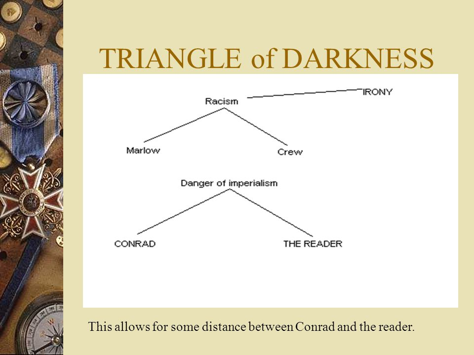 TRIANGLE of DARKNESS This allows for some distance between Conrad and the reader.