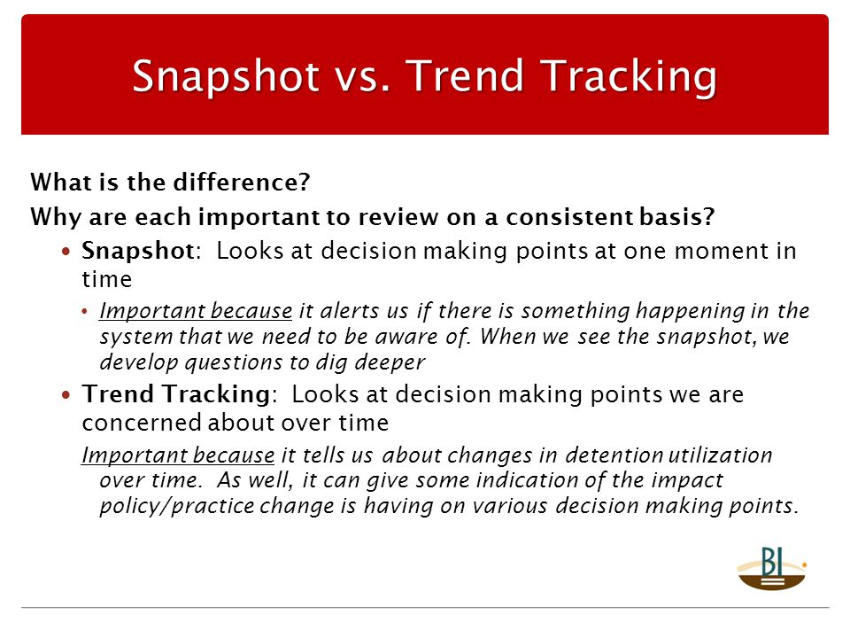 Snapshot vs. Trend Tracking What is the difference.