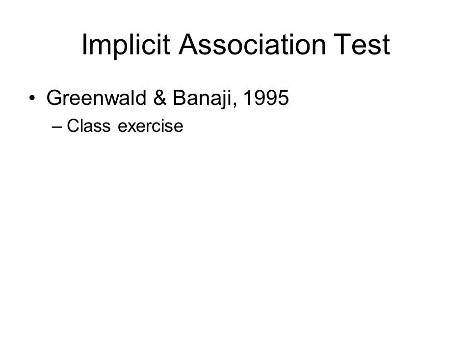 Implicit Association Test Greenwald & Banaji, 1995 –Class exercise