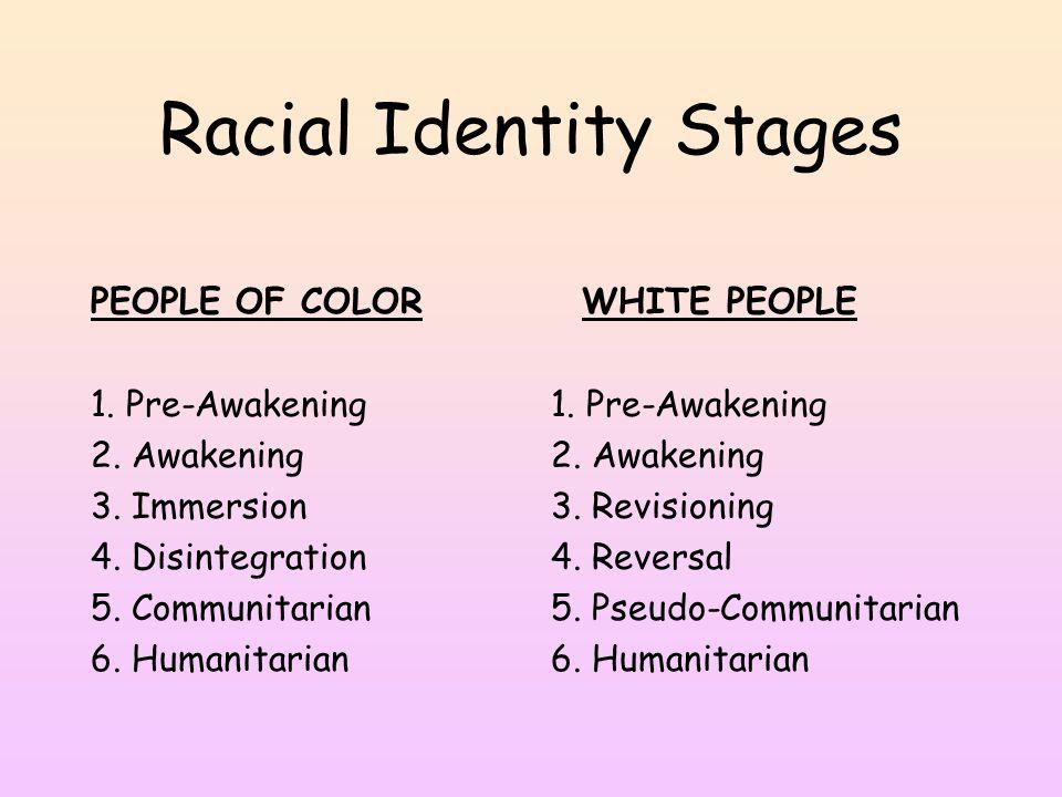 Racial Identity Stages PEOPLE OF COLOR 1. Pre-Awakening 2. Awakening 3. Immersion 4. Disintegration 5. Communitarian 6. Humanitarian WHITE PEOPLE 1. P