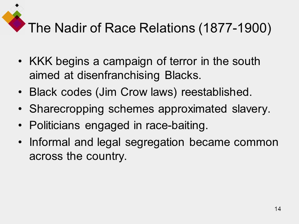 14 The Nadir of Race Relations (1877-1900) KKK begins a campaign of terror in the south aimed at disenfranchising Blacks.